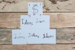Idée et argent en papier Image libre de droits