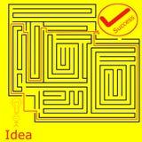 Idée réussie Images libres de droits