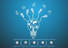 Idéer för vektoridékläckningaffär, begreppet består av en ljus kula, och symboler för en världskarta sänker design Royaltyfria Bilder