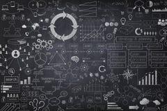 Idéer på en svart tavla Arkivfoto
