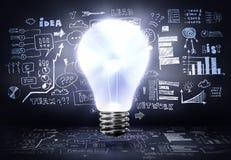 Idées lumineuses Photographie stock libre de droits