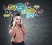 Idées soumises à une contrainte de femme et d'affaires Images stock
