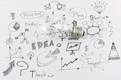 Idées tirées par la main d'icône d'affaires et ampoule Photos libres de droits