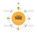 Idéframsteg Infographic Arkivbilder