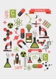 Idérika vetenskapsbeståndsdelar vektor illustrationer