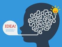 Idérikt begrepp av den mänskliga hjärnan Arkivfoton