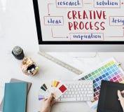 Idérikt för kreativitetdesign för tänka begrepp för process royaltyfria bilder