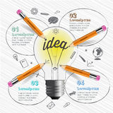Idéutbildning för ljus kula och infographic kläckning av ideerbegrepp vektor illustrationer