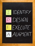 IDEA acronym, Identify, Design, Execute, Augmentq Stock Photography