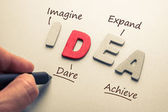 Idea Acronym. Wood letters of IDEA word with hand writing acronym stock images