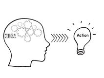 Idea action. Human head with idea and action bulb light Stock Images