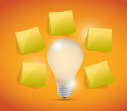 Idea brainstorming concept illustration Royalty Free Stock Photos