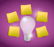 Idea brainstorming concept illustration Royalty Free Stock Image