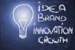 Idea brand innovation & growth, lightbulb on blackboard. Lighbulb and list of key business concepts on blackboard Royalty Free Stock Images