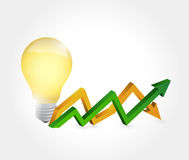 Idea bulb up and down business arrow chart. Illustration design isolated over white Stock Photography