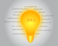 Idea bulb word cloud Royalty Free Stock Photography