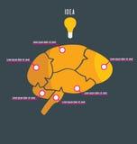 Idea, cervello di puzzle con la lampadina Immagini Stock