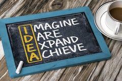 Idea concept: imagine dare expand achieve. Handwritten on blackboard Royalty Free Stock Photography