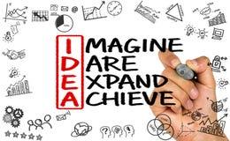 Idea concept: imagine dare expand achieve. Handwritten on whiteboard Stock Photos