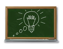Idea concept innovation new thoughts invention. Black board with light bulb symbol representing the concept of innovation and ideas Royalty Free Stock Image