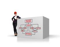 Idea concept plan Stock Photos