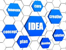 Idea and concept words in blue hexagons. Idea and concept words in 3d blue hexagons in cellular structure Stock Image