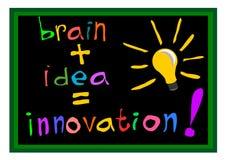 Idea concept. Write on blackboard vector Stock Photography