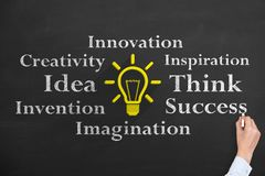 Idea concepts with light bulbs on a chalkboard background royalty free stock photos