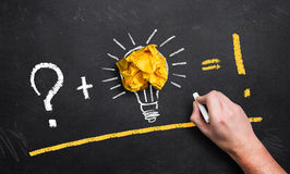 Idea creation equation. On a blackboard Royalty Free Stock Image