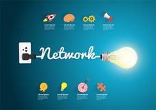 Idea creativa della lampadina di concetto della rete Immagine Stock