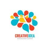 Idea creativa - illustrazione di concetto del modello di logo di vettore di affari Segno creativo del cervello umano astratto Sim illustrazione di stock