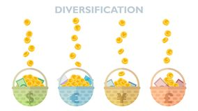 Idea of currency diversification vector illustration with baskets of coins and banknotes of dollars, euro, pounds and. Yen vector illustration