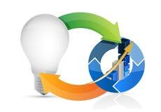 Idea cycle illustration design Stock Photos