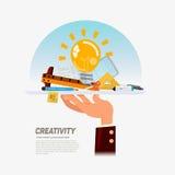 Idea delivery. idea bulb with creative tool set for create idea Stock Photos