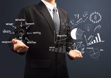 Idea di piano di strategia aziendale del disegno a disposizione Immagine Stock