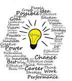 Idea di progettazione del cervello e concetto creativo Immagini Stock