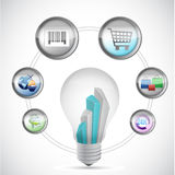 Idea, E-Commerce and Online Shopping Concept Stock Photography