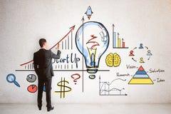 Idea and entrepreneur concept stock photography