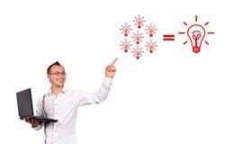 Idea formula Stock Images