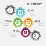 Idea Gear Process Infographic. Vector illustration of idea gear process infographic design element Royalty Free Stock Photos