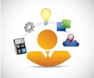 idea generation diagram illustration Stock Photo