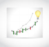 Idea graph illustration design Royalty Free Stock Images