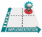 Idea Implementation Matrix - Business Plan Success Royalty Free Stock Photo