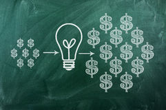 Idea investment Royalty Free Stock Photography