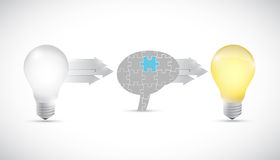 Idea light bulb and brain illustration Stock Photos