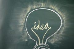Idea light bulb Royalty Free Stock Photo