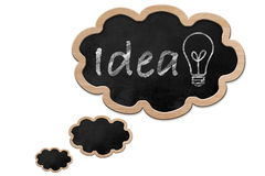 Idea and a light bulb on a Thought bubble shaped Blackboard Stock Image
