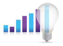 Idea lightbulb graph illustration design Royalty Free Stock Photography