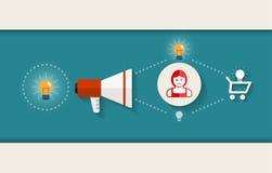 Idea Marketing Process Royalty Free Stock Photography