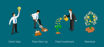 Idea monetization process business vector flat 3d isometric. Idea monetization process flat 3d isometry isometric business concept web vector illustration Stock Images